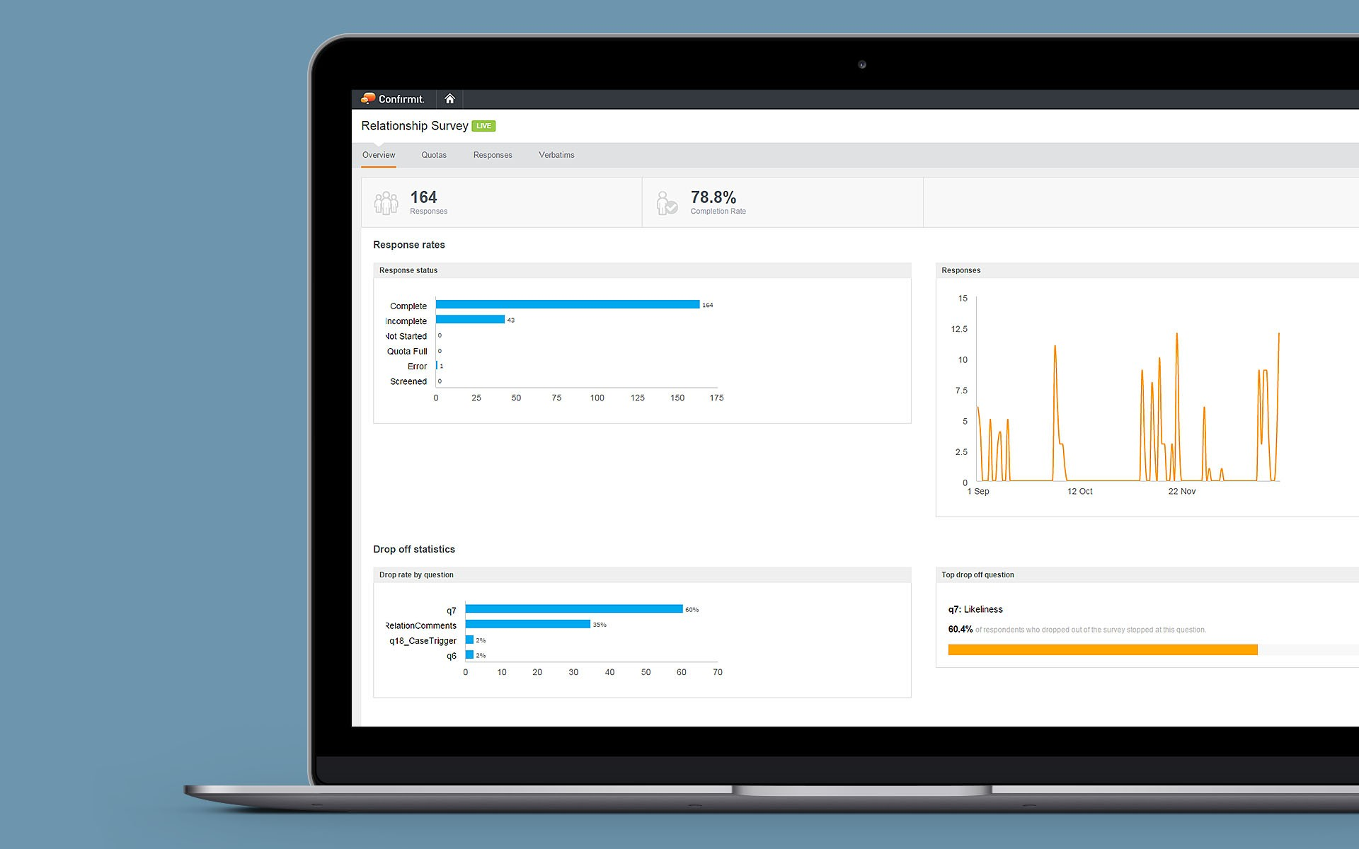data analysis of survey results platform reporting tools confirmit